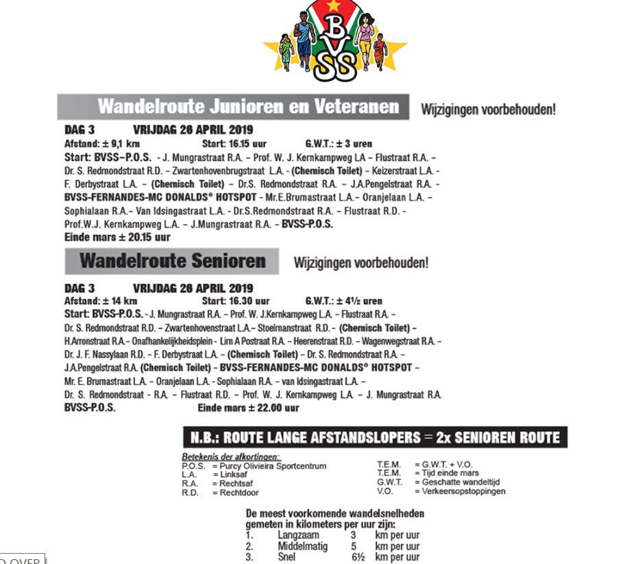 Wandelmars Suriname Paramaribo
