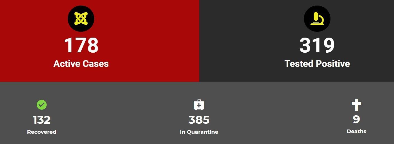 besmetting Suriname
