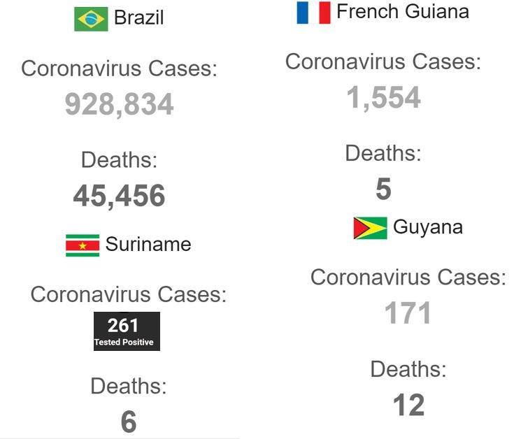 buurlanden Suriname