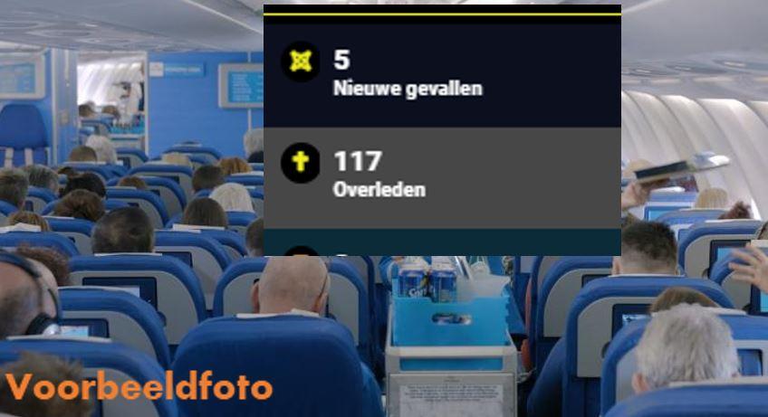 klm slm vliegtuig nederland