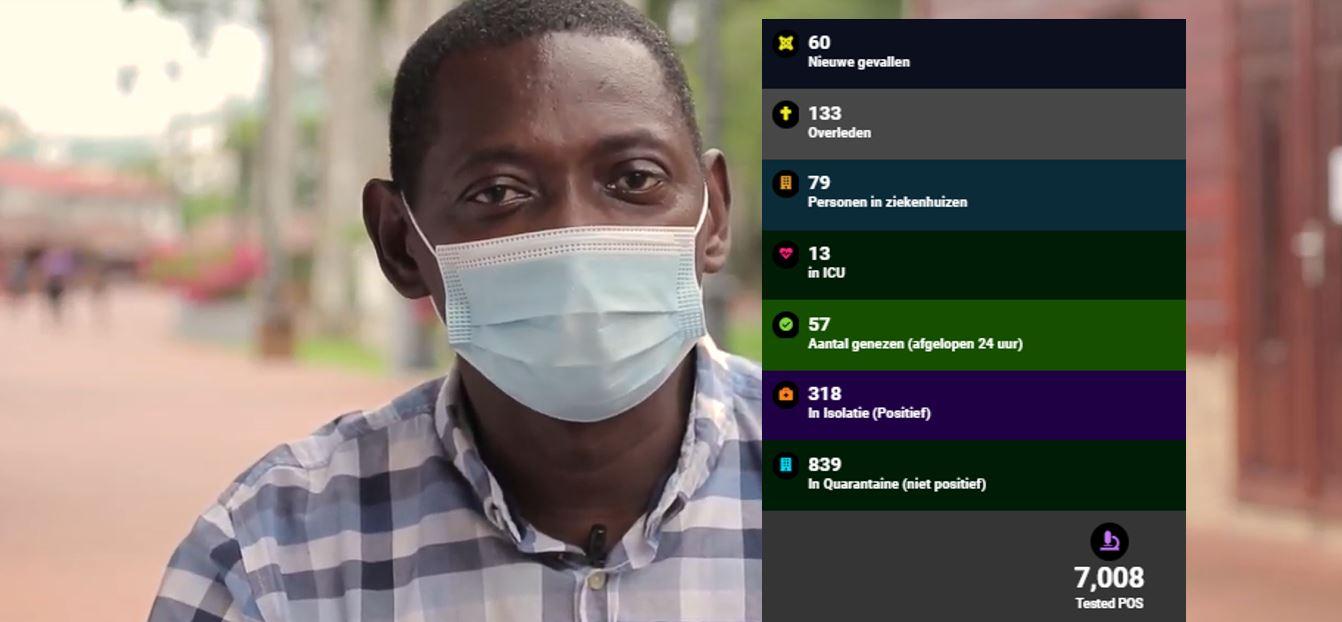 Nieuwe coronadode en 60 nieuwe besmettingen in Suriname – Video Dokter Eric was ook besmet